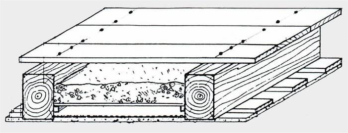 fehlboden f llung bau von hausern und hutten. Black Bedroom Furniture Sets. Home Design Ideas