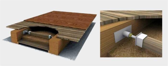 Holzbalkendecke Sanieren sanierung holzbalkendecken dresden dessau gräfenhainichen